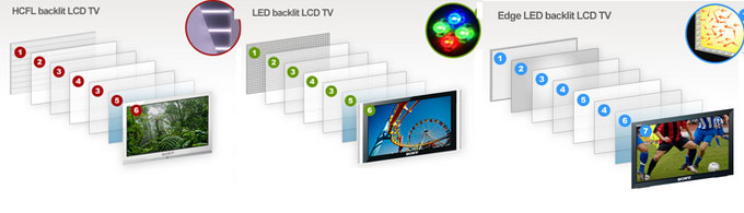 2013 Black Friday TV Buying Guide